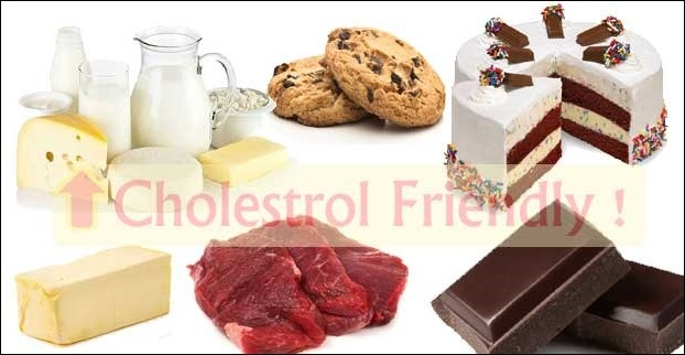Foods to avoid in Cholesterol control diet