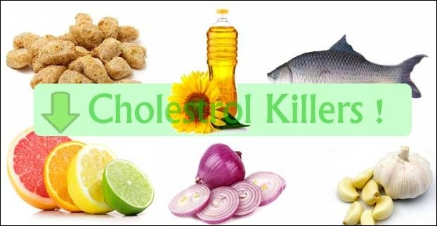 Food that lower Cholesterol