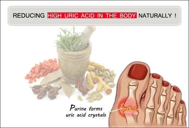 Tips to reduce high uric acid level in the body naturally
