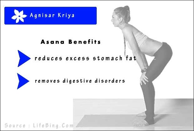 Agnisar Kriya Method and Benefits